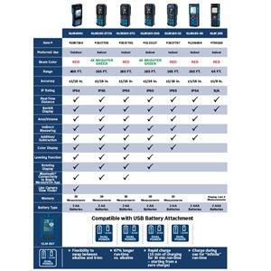 Bosch Blaze 400 Indoor/Outdoor Laser Distance Measurer