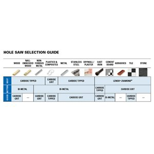 LENOX 1-1/4-in Carbide-Grit Arbored Hole Saw