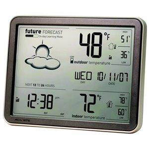 Thermometer Clocks & Gauges
