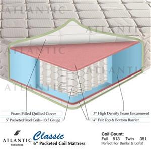 Atlantic Furniture Classic Pocketed Coil Mattress 6 inch Twin