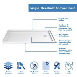 DreamLine QWALL-5 Tub/Shower Base and Backwalls - 60-in