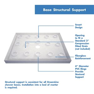 DreamLine QWALL-3 Shower Base and SlimLine Backwalls - 60-in