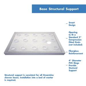 DreamLine QWALL-3 Shower Base/Backwalls Kit - 60-in - White
