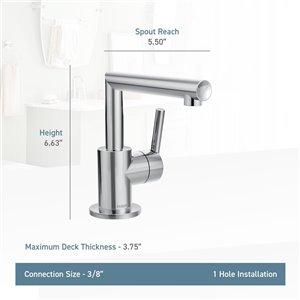 MOEN Arris Bathroom Faucet - 1-Handle - Matte Black