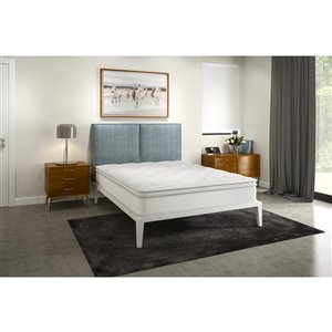 Sunrise 10 Inch 5-Zone Conforma Coil Mattress