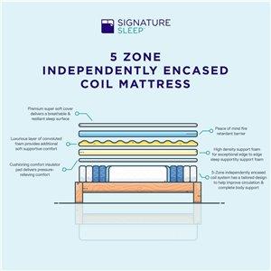Sunrise 10 Inch 5-Zone Conforma Coil Mattress