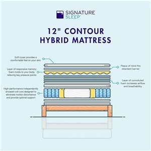 "Signature Sleep Contour Hybrid 12"" Encased Coil Memory Foam Mattress"