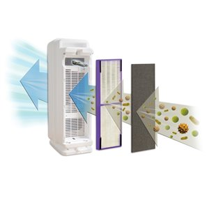 GermGuardian 3-in-1 Pet Pure Air Purifier - True HEPA Filter - 153-sq. ft. - White