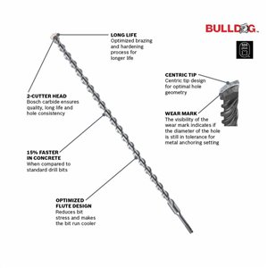 Bosch 1/4-in SDS-plus Bulldog Rotary Hammer Drill Bit