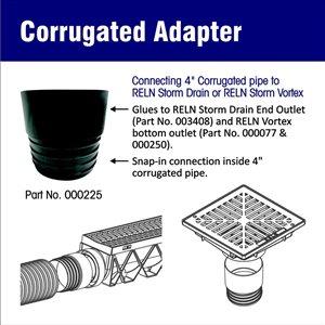 9-in. Aluminum Plastic Grate Irrigation/Drainage Catch Basin