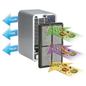 GermGuardian AC4020 3-Speed 100-sq-ft True Hepa Air Purifier