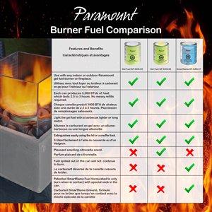 Paramount SMARTFLAME Fuel